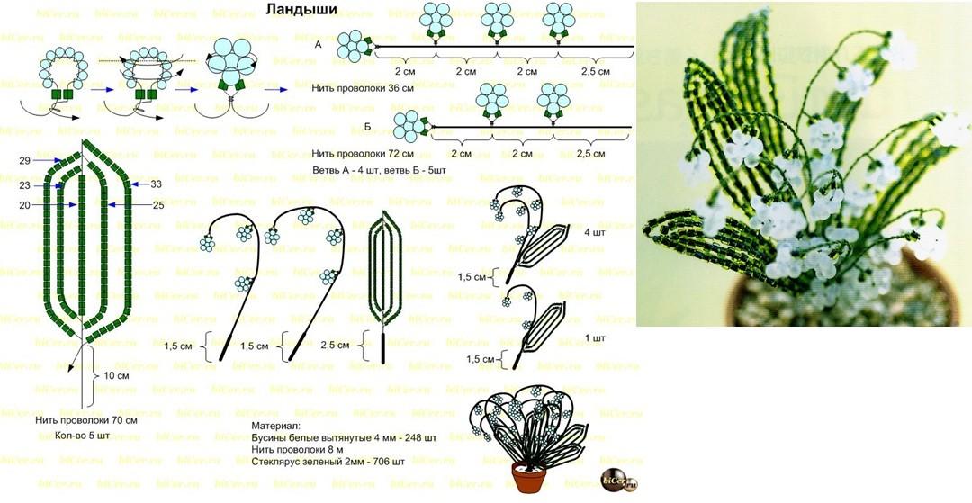 Схемы бисероплетения цветов с пошаговым