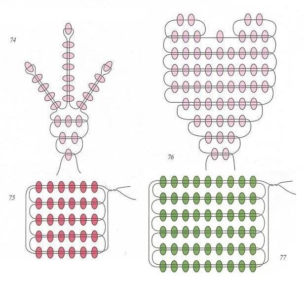 Вазочка из бисера схема плетения