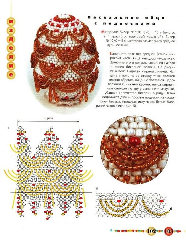 Оплетение пасхального яйца в