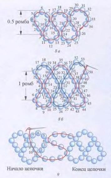 схема простого жгута из бисера.