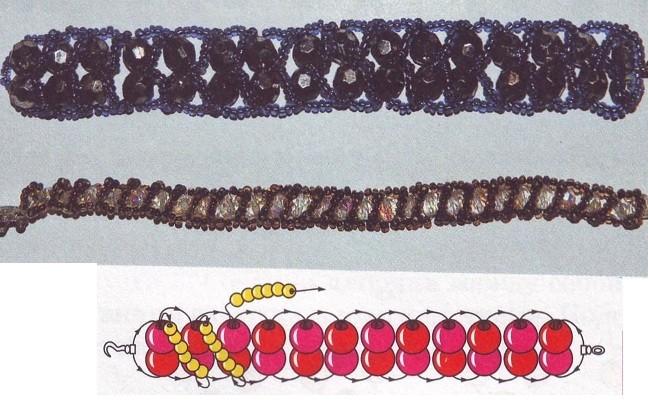 Подскажите как плести колосок по спирали - Babyblog.ru.  Косичка фонтан: косичками раста.