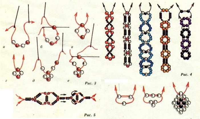 схемы плетения браслетов из бисера для начинающих - Интересные полезности.