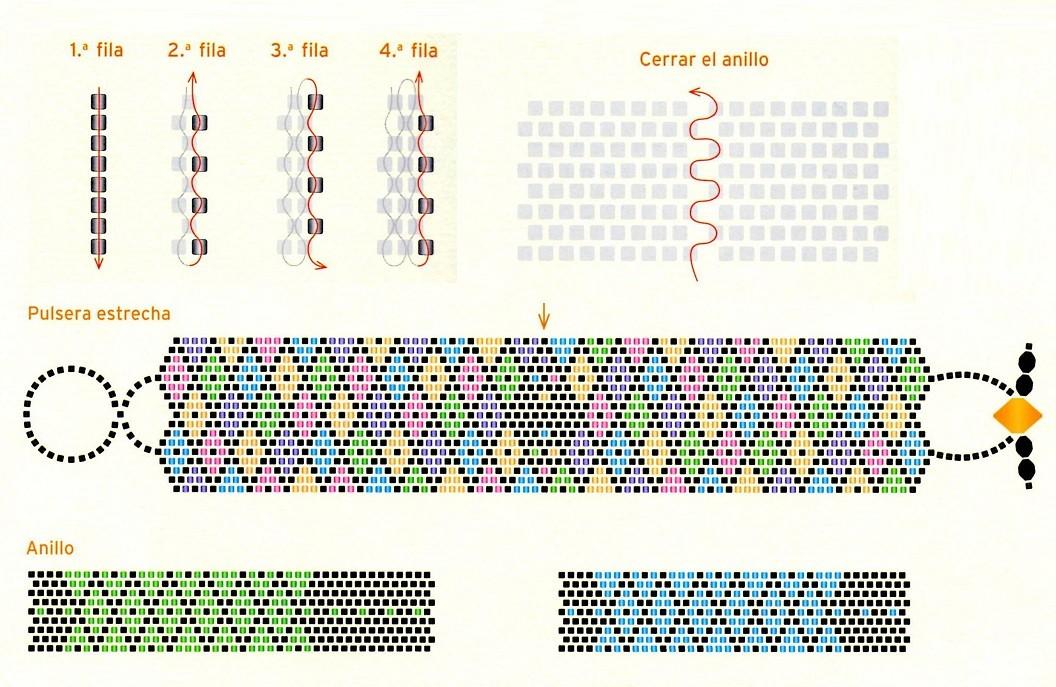 Плетение схемы