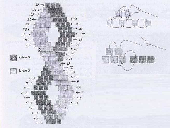 бисероплетение схемы браслет из лески - Схемы.