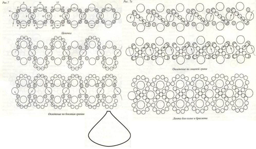 Колье из жемчуга своими руками схемы плетения