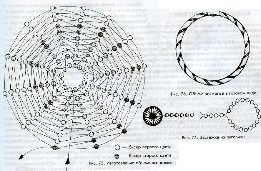 Жгут мозаичным плетением схемы