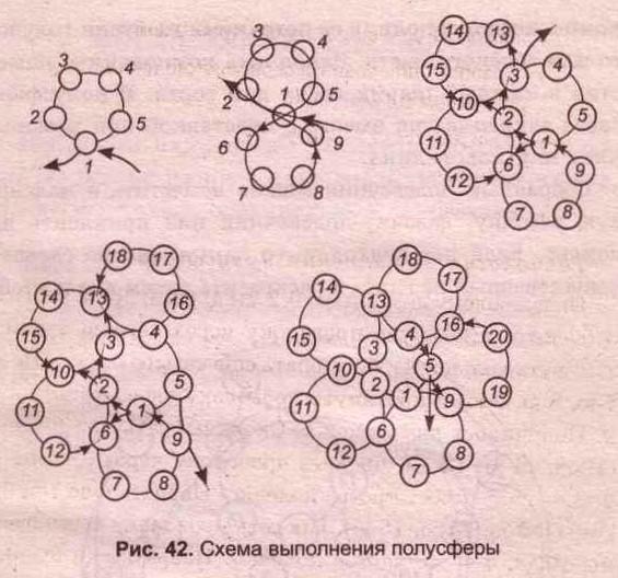 """Источник.  Розовые розочки выполнены по схеме  """"полусфера """" (рис. 42).  Бисерок."""