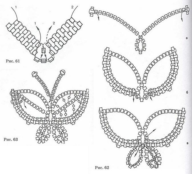 схема бабочки из рубки.