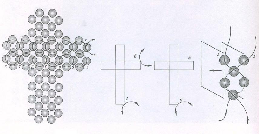 Теперь нужно сделайте поворот направо для плетения второй цепочки.  Поворот осуществите по схеме.