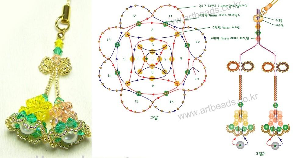 Схема брелков на ключи и