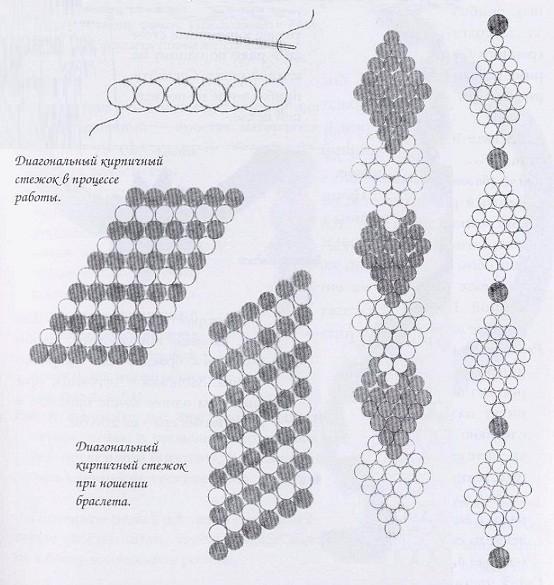Бисероплетение - Диагональный
