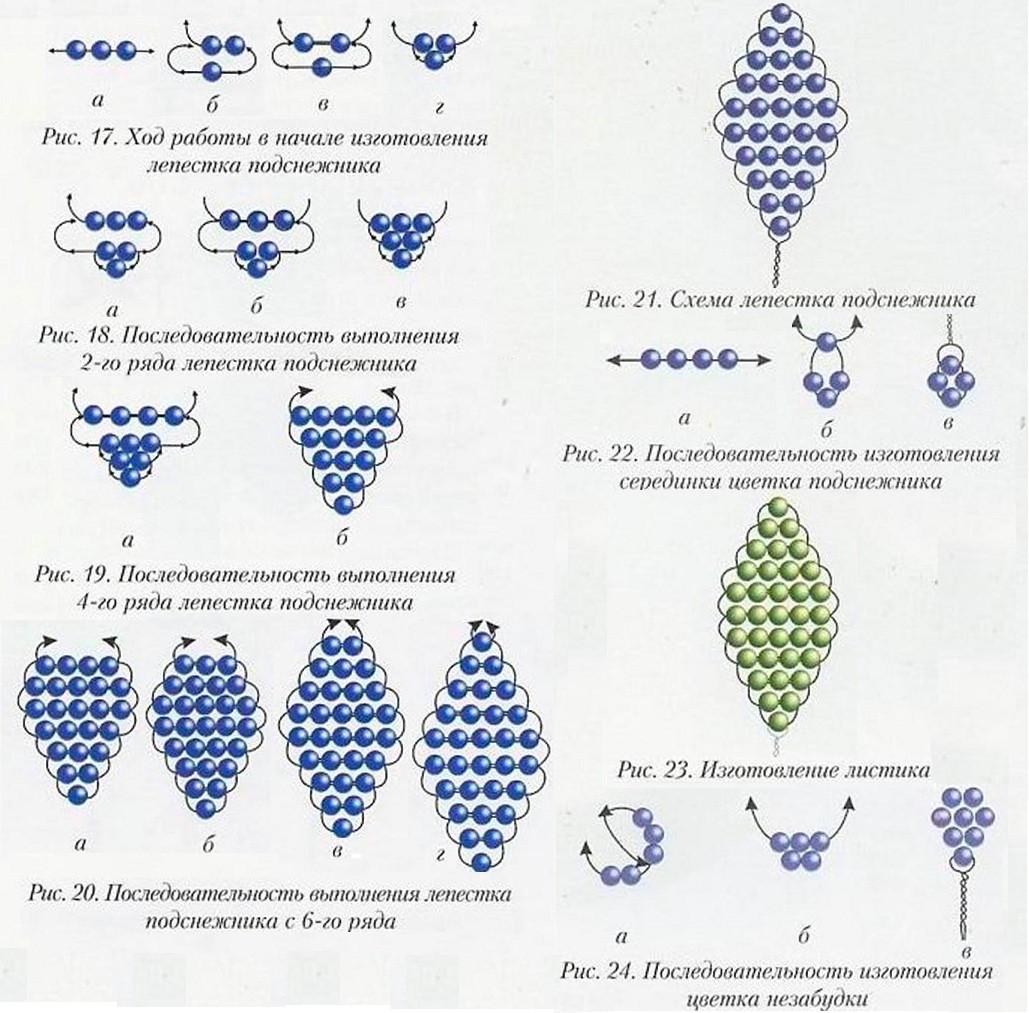 Схемы для плетения подснежников из бисера