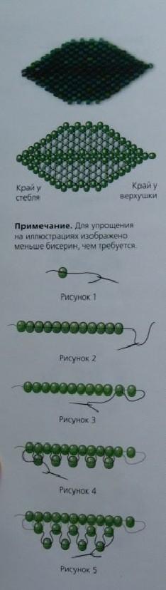 Разлиные техники плетения