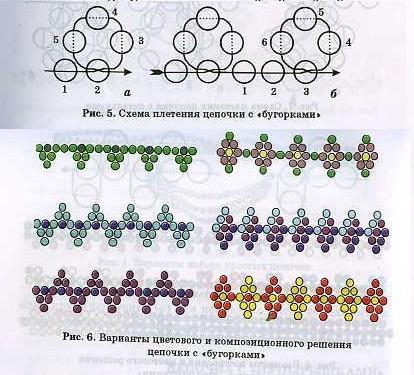 плетение бисером для начинающих схемы бабочка.