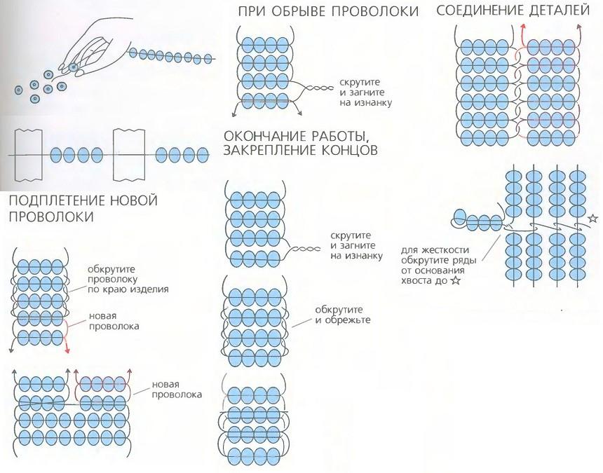 Категория.  Бисероплетение - Техника плетения брелков на проволоке.