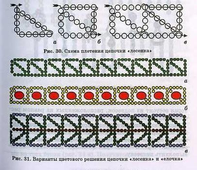 бисероплетение жгуты схемы рисунки