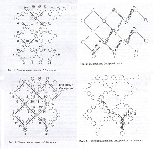 Теория плетения.  Бисероплетение - Сетчатое плетение, вышивка по сетке.