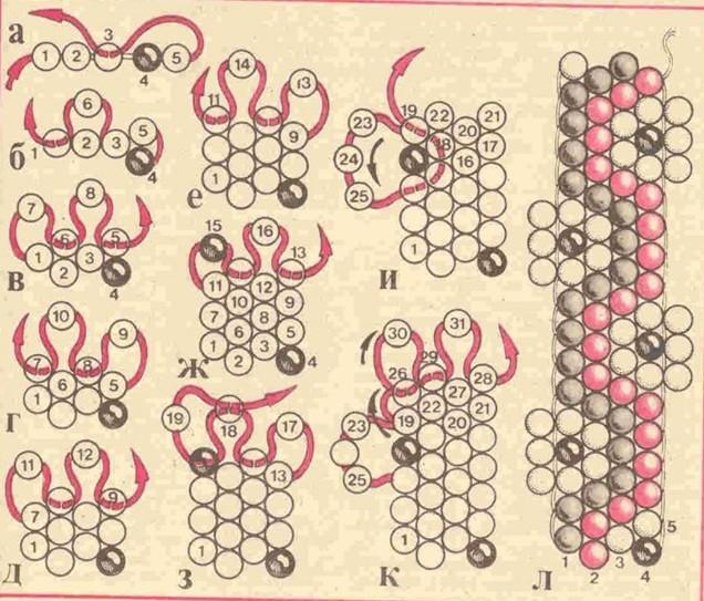 Техника плетение бисера мозаичное плетение